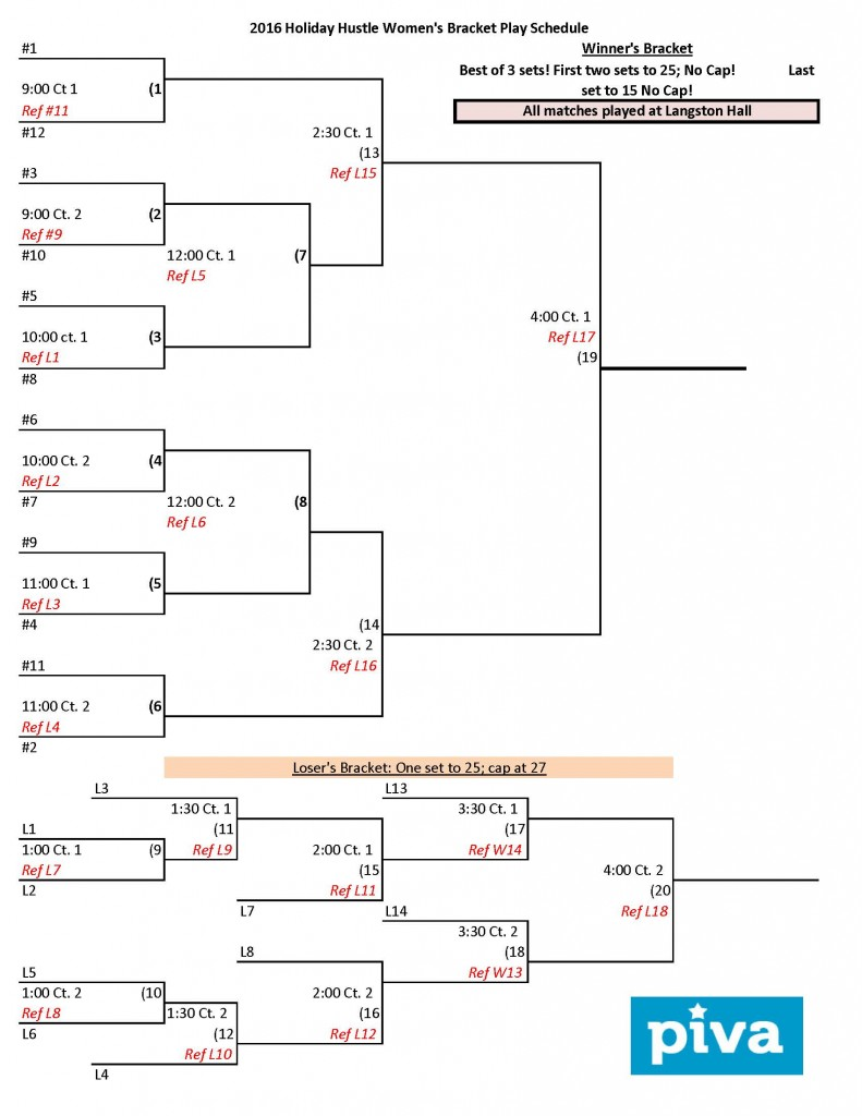 2016-holiday-hustle-pool-and-bracket-schedule_page_3