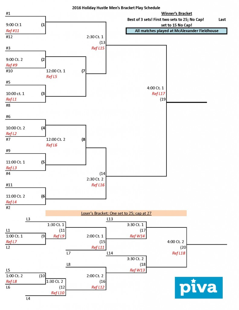 2016-holiday-hustle-pool-and-bracket-schedule_page_4