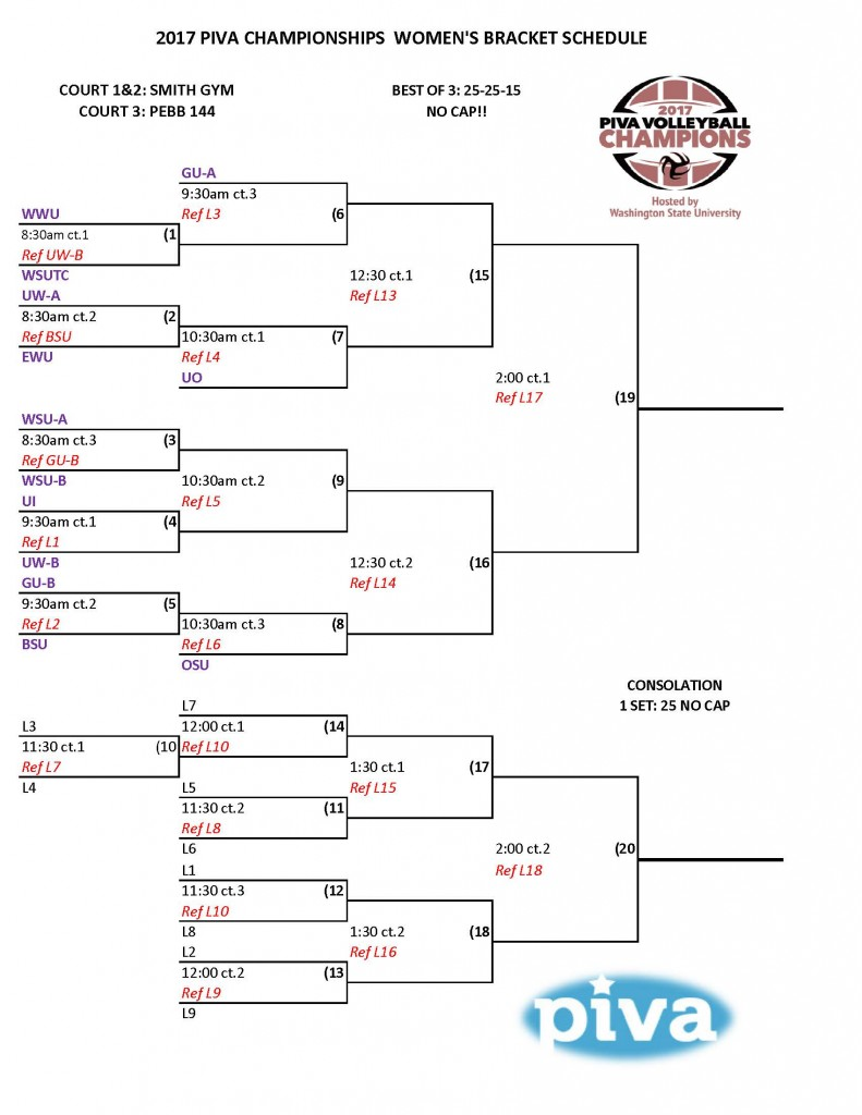 PC 2017 WOMENS BRACKET